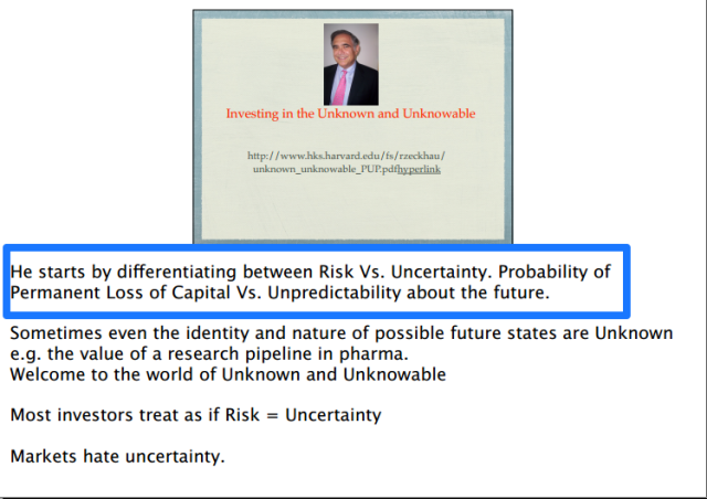 Investing in unknown and unknowable Chart 1