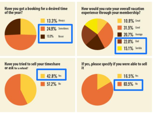 Money life survey 2