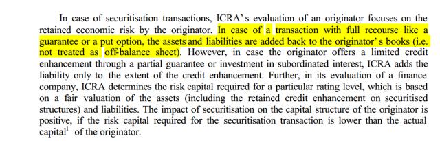 Securitisation_ICRA