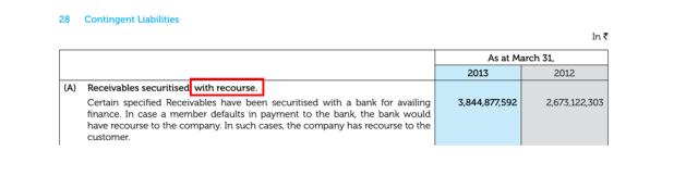 Securitised debt