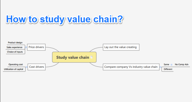 Study value chain